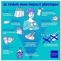 ENVIRONNEMENT : Réduire son impact plastique